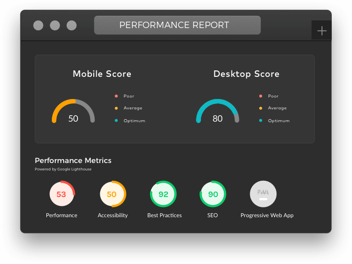 Improve Website Performance With Lighthouse Reports