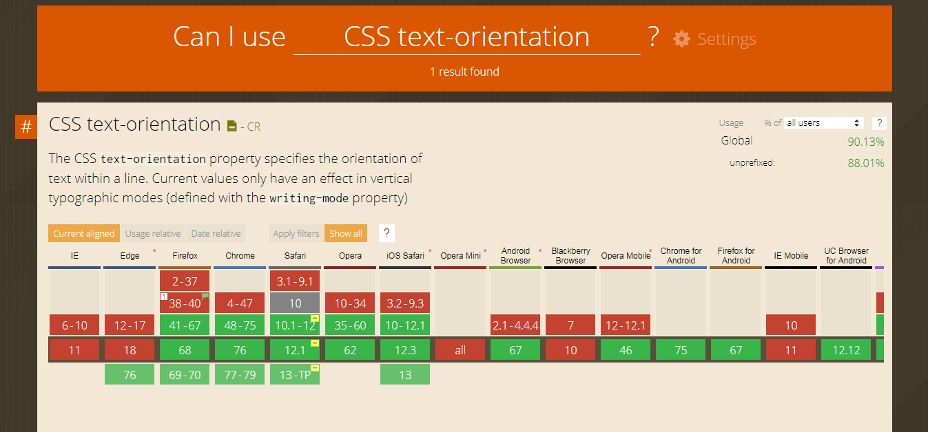 CSS text-orientation