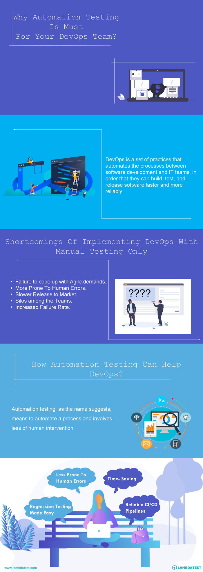 Infographic: Importance Of Automation Testing In DevOps